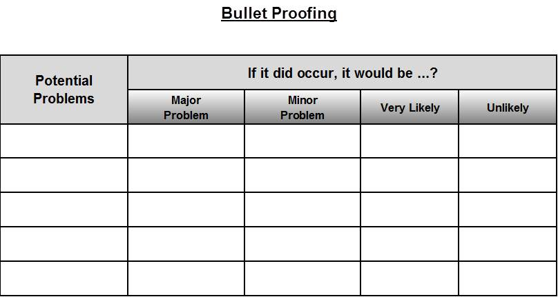 Bullet Proofing Diagram